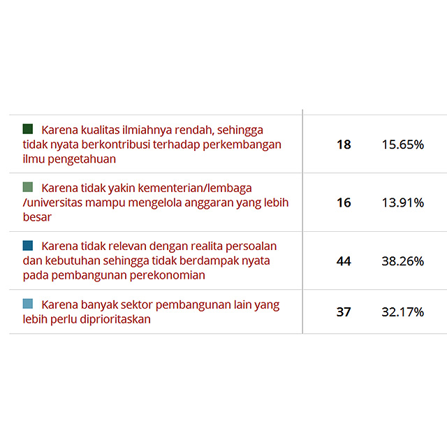 Poll 04